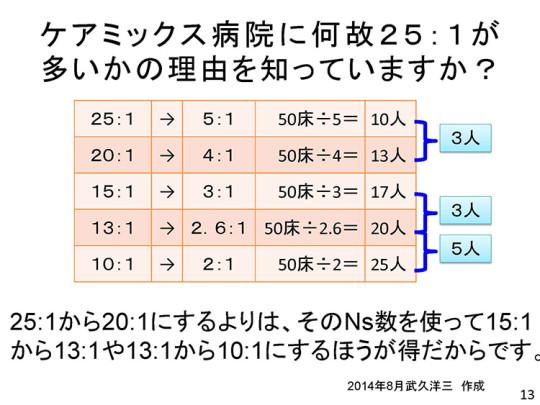 20140821会見資料P13