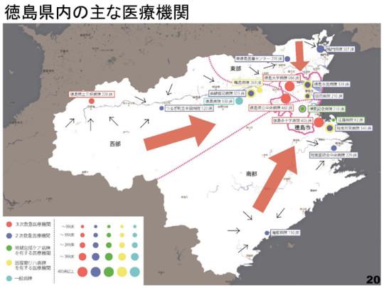 スライド20(徳島県内の主な医療機関)