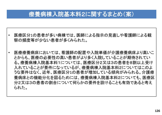 03_【資料】入院分科会7月29日(水)_ページ126