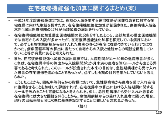 02-2_【資料】入院分科会7月29日(水)_ページ_120