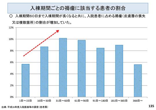 02_【資料】入院分科会7月29日(水)_ページ135