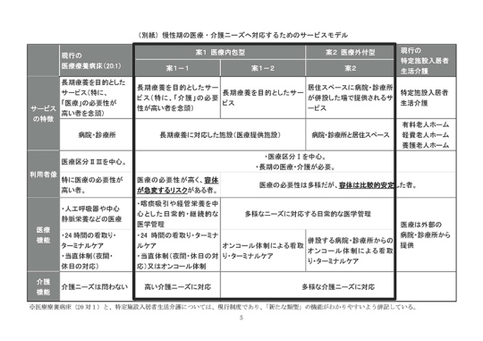 資料5ページ