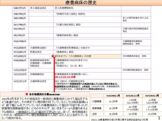 2月18日会見資料_ページ_01