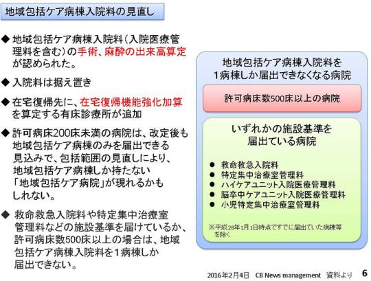 2月18日会見資料_ページ_06