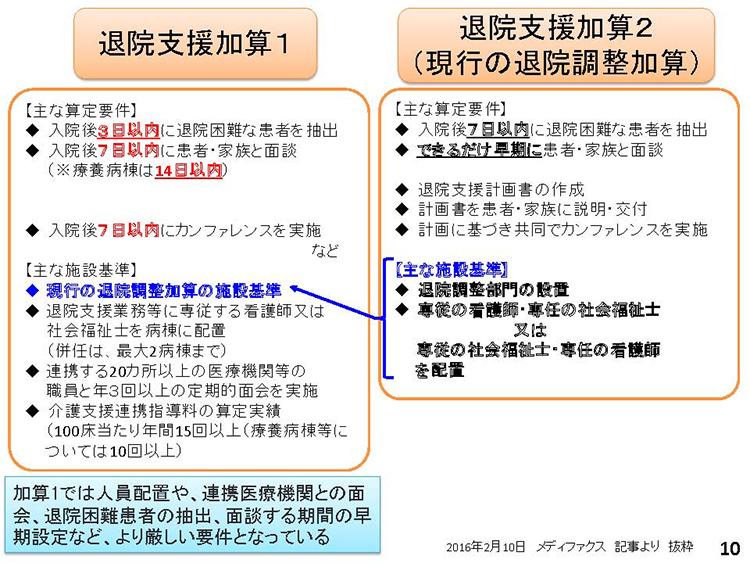 日慢協BLOG —- 日本慢性期医療協会(JMC)の公式ブログサイト » ...