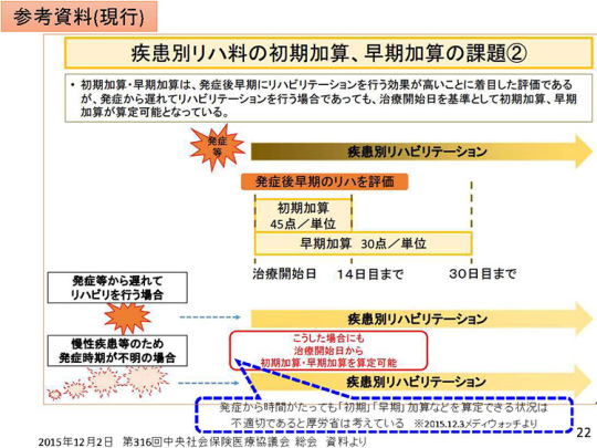 2月18日会見資料_ページ_22