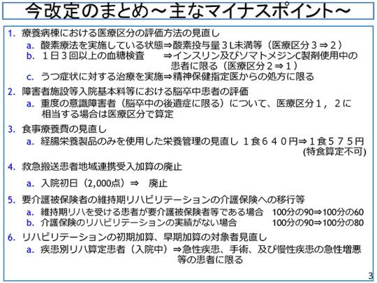 会見資料(平成28年3月10日)_ページ_03
