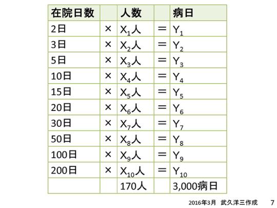 会見資料(平成28年3月10日)_ページ_07