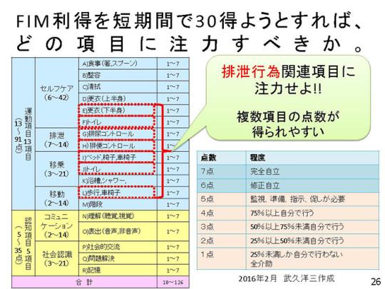会見資料(平成28年3月10日)_ページ_26