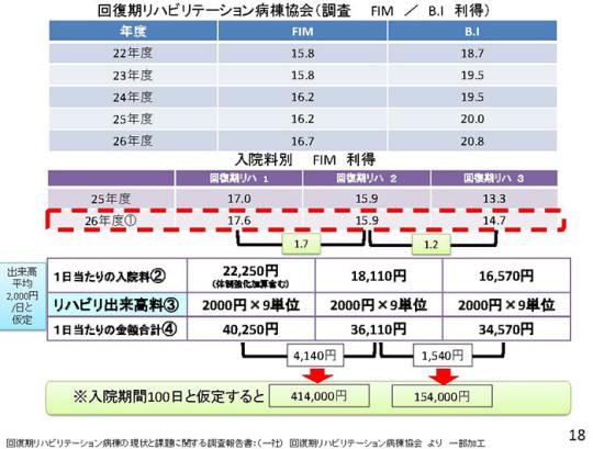 会見資料(平成28年3月10日)_ページ_18
