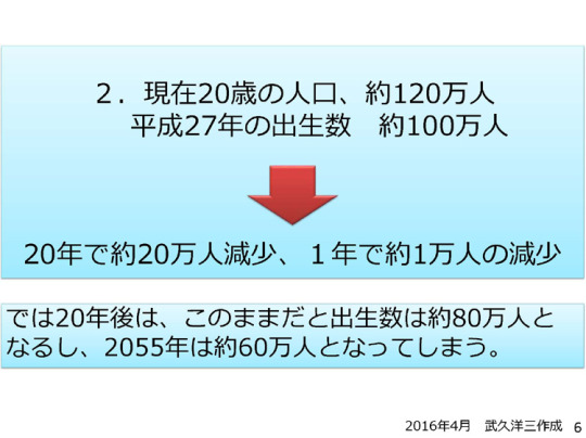 02_4月21日会見資料6ページ