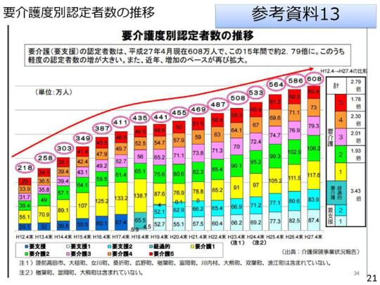 06_4月21日会見資料21ページ
