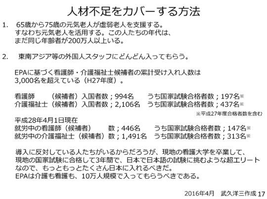 04_4月21日会見資料17ページ