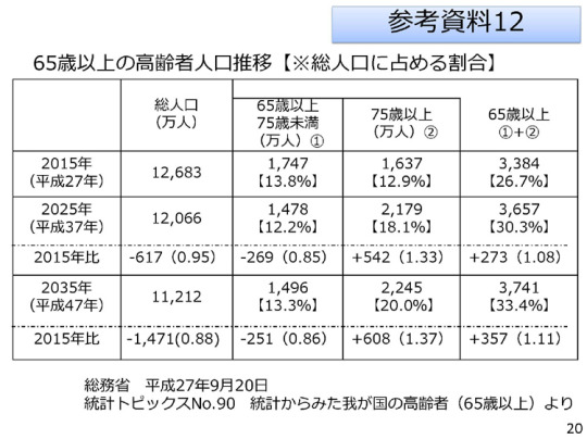 05_4月21日会見資料20ページ