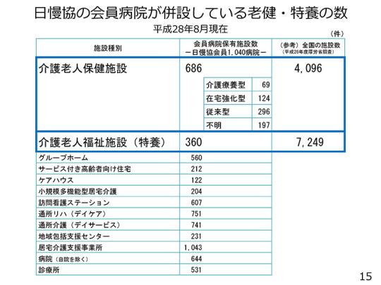 02_8月18日会見資料15ページ