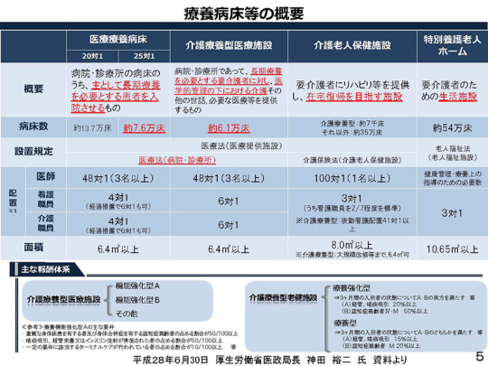 04_8月18日会見資料5ページ
