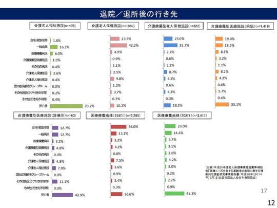 08_8月18日会見資料12ページ