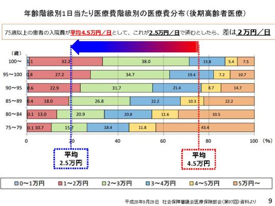 1月12日会見資料009