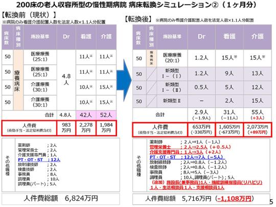 2月9日会見資料05