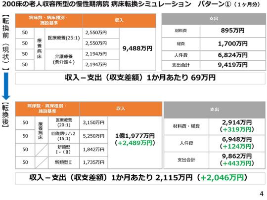 2月9日会見資料04