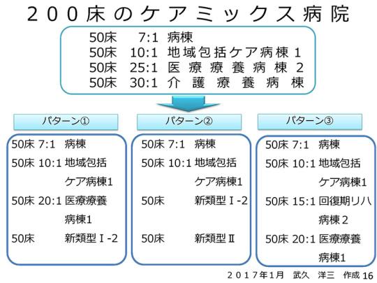 2月9日会見資料16