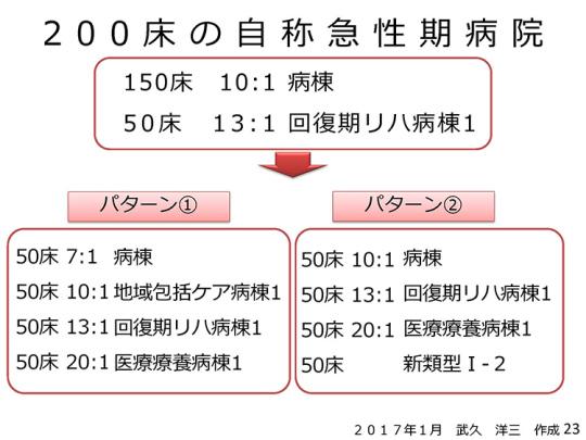 2月9日会見資料23