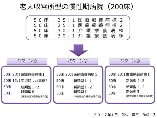 2月9日会見資料02