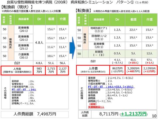 2月9日会見資料10