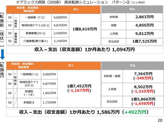 2月9日会見資料20