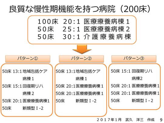 2月9日会見資料09