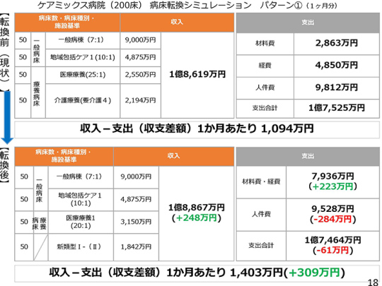 2月9日会見資料18