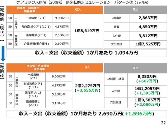 2月9日会見資料22