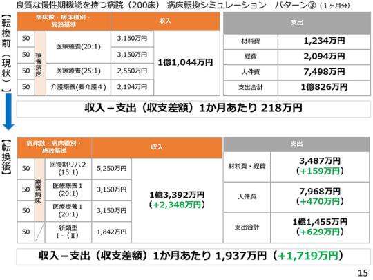 2月9日会見資料15