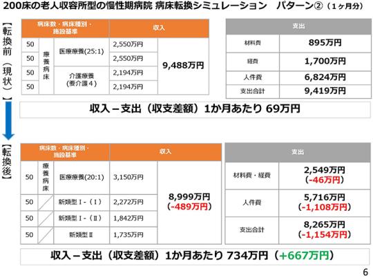 2月9日会見資料06