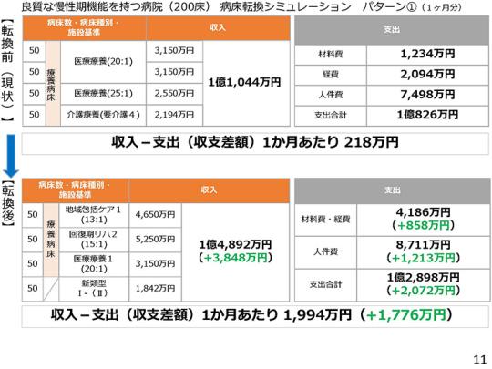 2月9日会見資料11