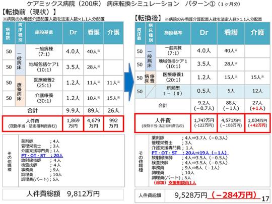 2月9日会見資料17