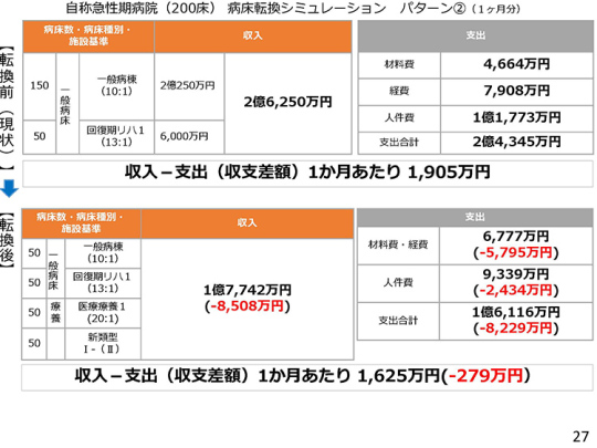 2月9日会見資料27