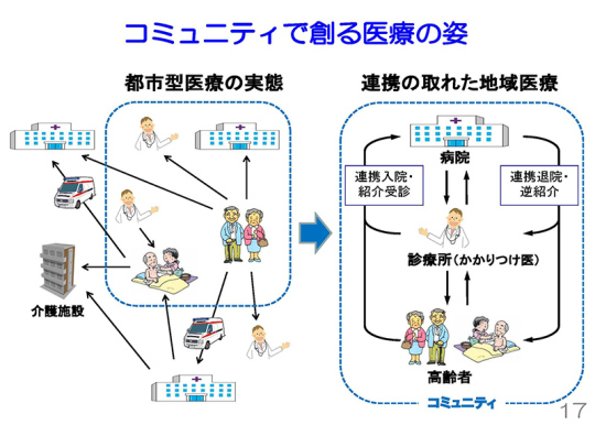 20170417秋下雅弘構成員プレゼン資料