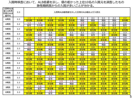 5月11日の会見資料05