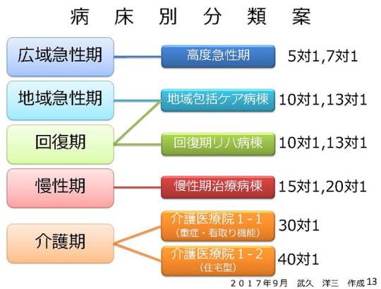 P13_914会見資料