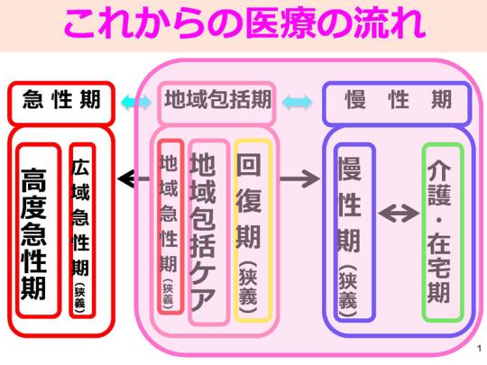 会見資料2(平成29年12月14日)