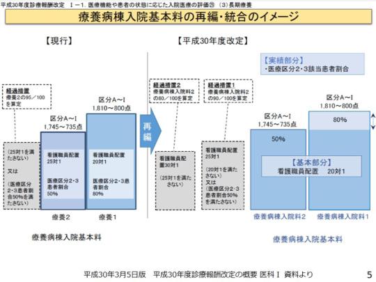 スライド5会見資料