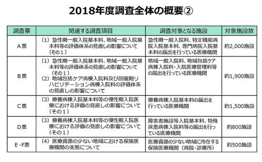 06_2018年度調査全体の概要