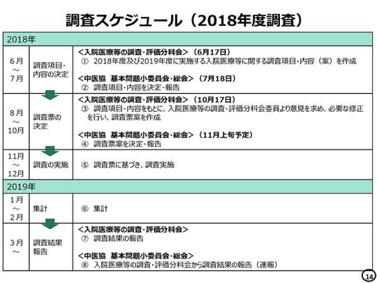 01_調査スケジュール