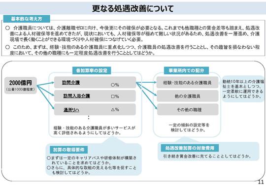 07_資料2介護人材の処遇改善について20181031_ページ_11