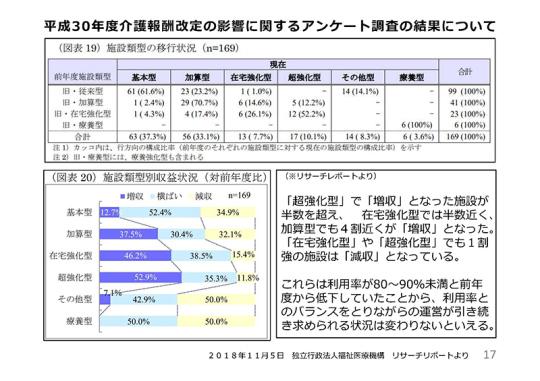 ページ17_記者会見資料(平成30年11月8日)