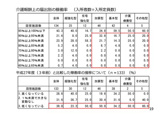 ページ19_記者会見資料(平成30年11月8日)