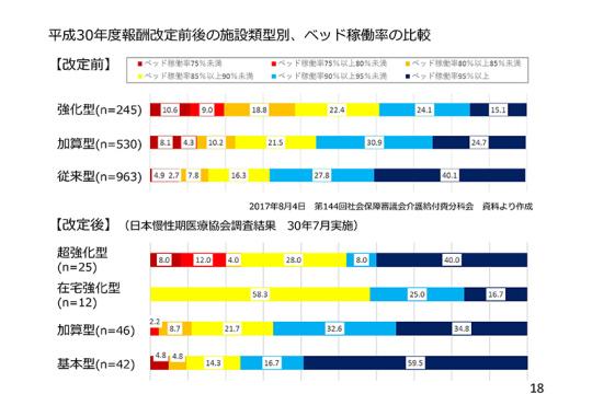 ページ18_記者会見資料(平成30年11月8日)