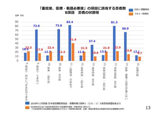 P13_記者会見資料(平成31年1月10日)_ページ_13
