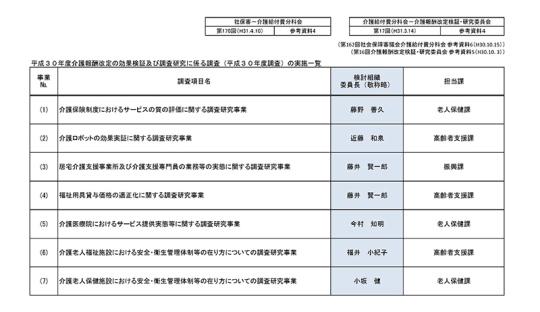 参考資料4平成30年度調査検討組織委員長一覧